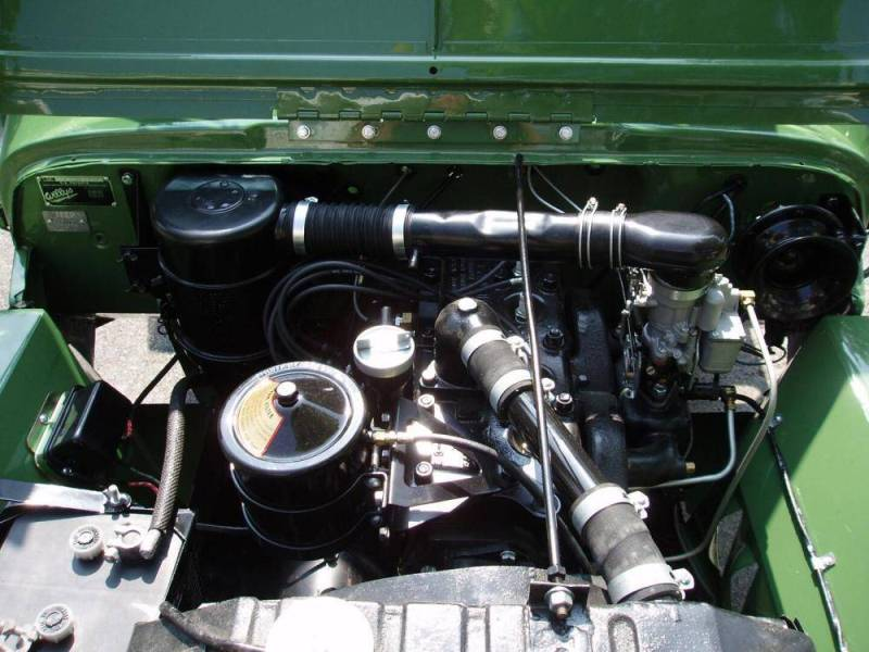 willys jeep motor engine diagram  willys  free engine